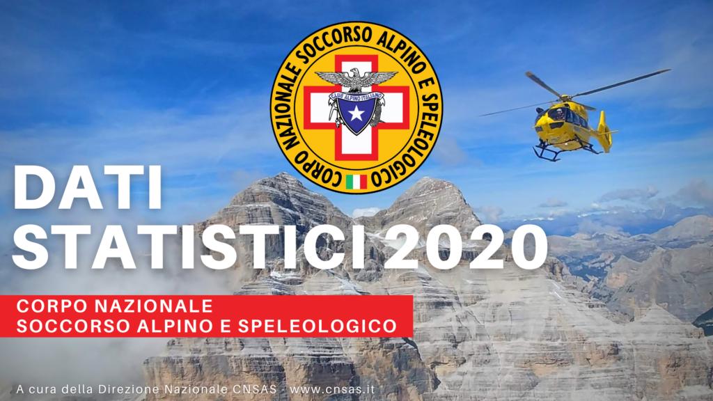dati 2020 soccorso alpino